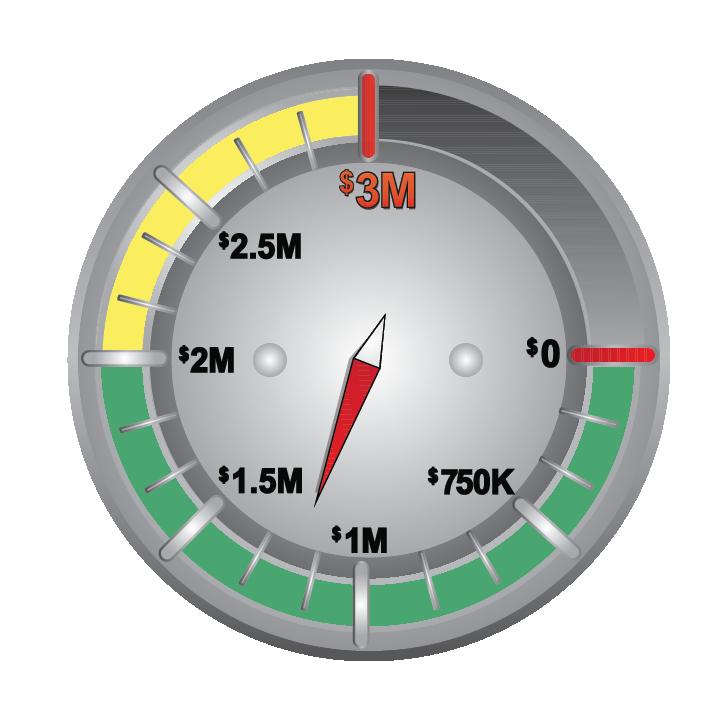 Donate Barometer