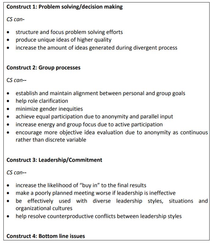 FIGURE 1: LESSONS LEARNED FROM COLLABORATIVE SYSTEMS (CS) RESEARCH