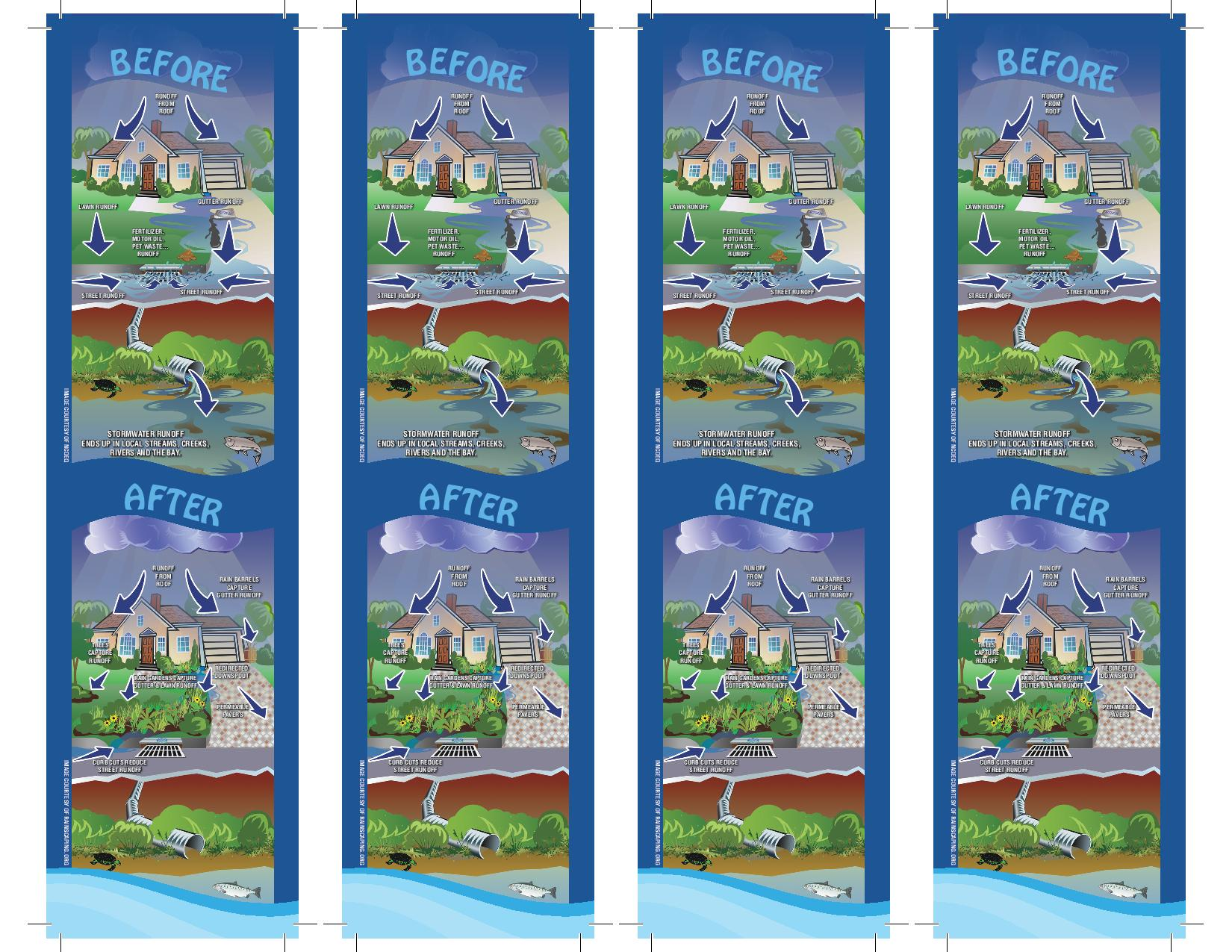Stormwater Bookmarks for the City of Solvang-1