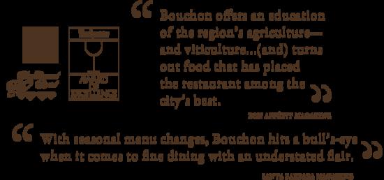 Bouchon Santa Barbara