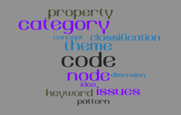 How many codes are needed in a qualitative analysis?