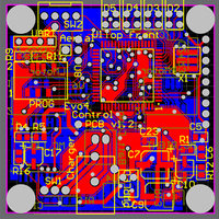 Resources PCB Board Design1