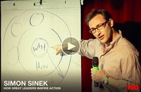 Simon Sinek: TED TALK on Inspirational Leadership