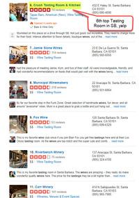 Yelp Ranks CRUSH 6th Best Tasting Room in Santa Barbara
