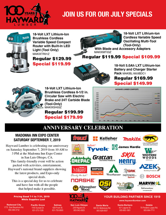 Lumberyard Monthly Specials Page2