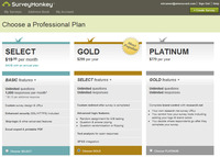 SurveyMonkey.com Pricing