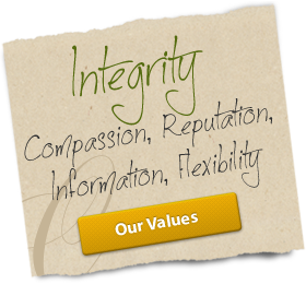 https://s3.amazonaws.com/sites14/cressnew/files/2012/05/notes-integrity.png