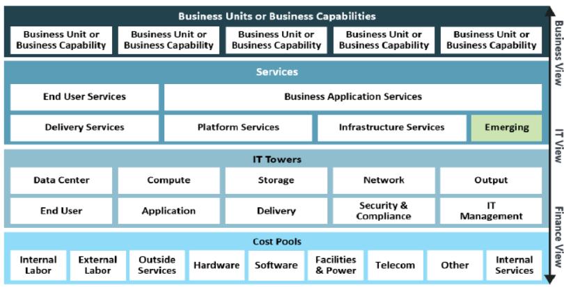 Image of TBM Framework