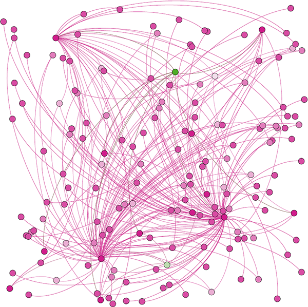 Gephi network analysis visualization of the Phyllis Diller Gag file. The circles (or nodes) represent joke authors and their relationship to each other based on their joke subjects.