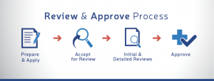 review_approve_page