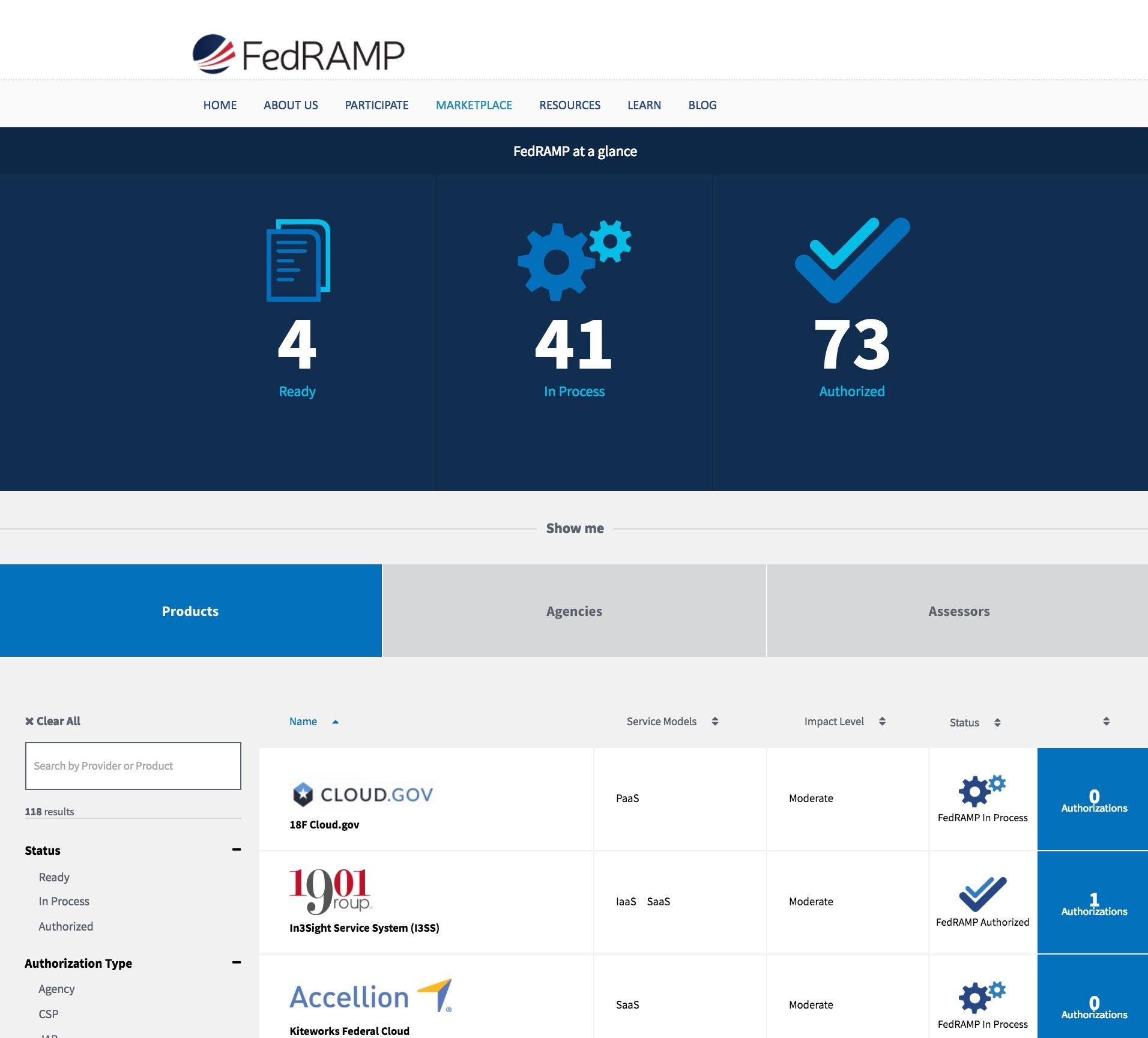 FedRAMP Marketplace Dashboard
