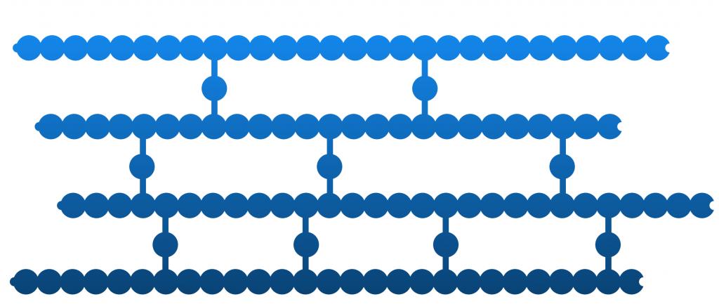 polímeros reticulados