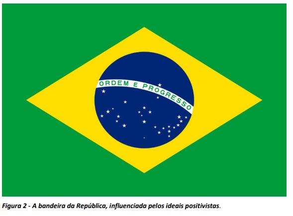 república no brasil - imagem da bandeira do brasil