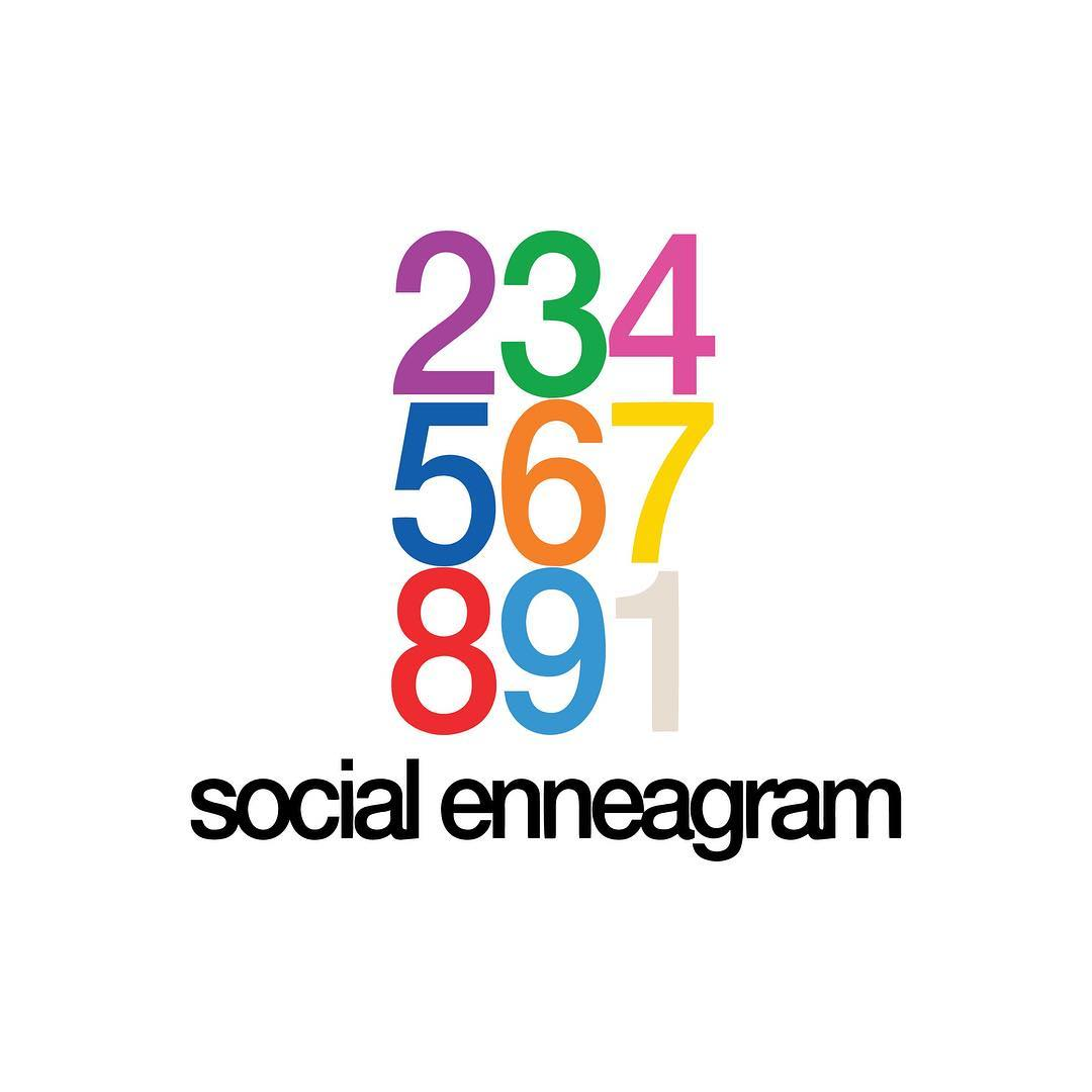 Introduction to the Enneagram