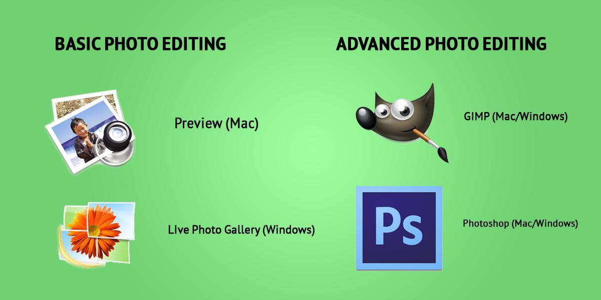 Photo Editing Basics: Make Good Images Great Without