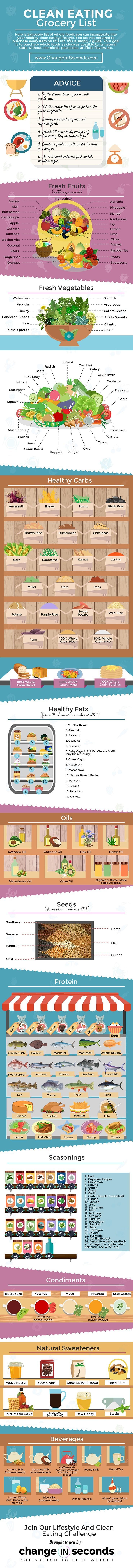 grocery list pdf