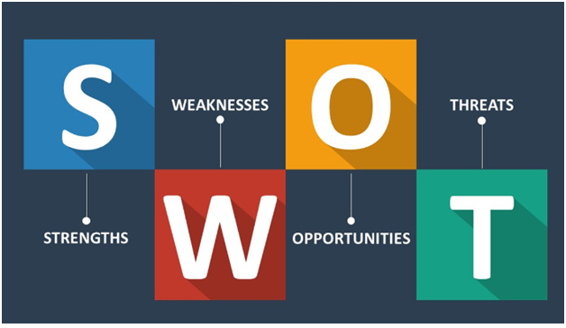 How simple is to create and present a swot analysis in your business below is a list of some finely crafted professional swot analysis templates for powerpoint which provide a number of sample slides with a variety of layouts ccuart Choice Image