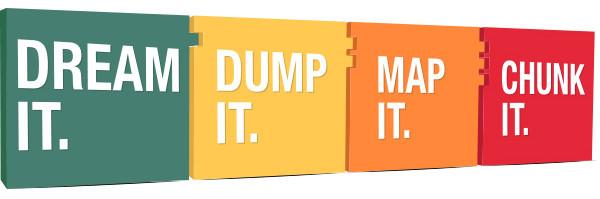Dream It. Dump It. Map It. Chunk It.