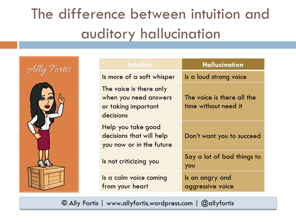 auditory hallucination essay Hallucinations appear to arise from an over-weighting of our expectations, said powers if so, that suggests future treatment might arise from studying the brain's cholinergic system.