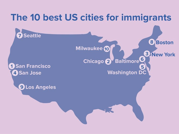 The 10 Best Cities for Immigrants in USA