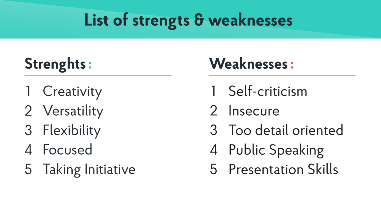 what are your strengths  u0026 weaknesses    best answers