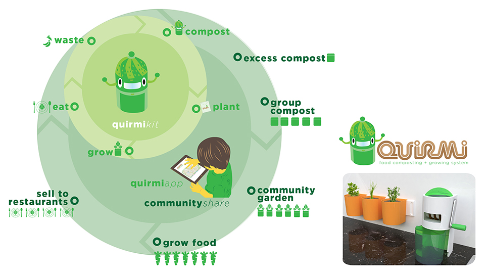 QUIRMI: food composting + growing system