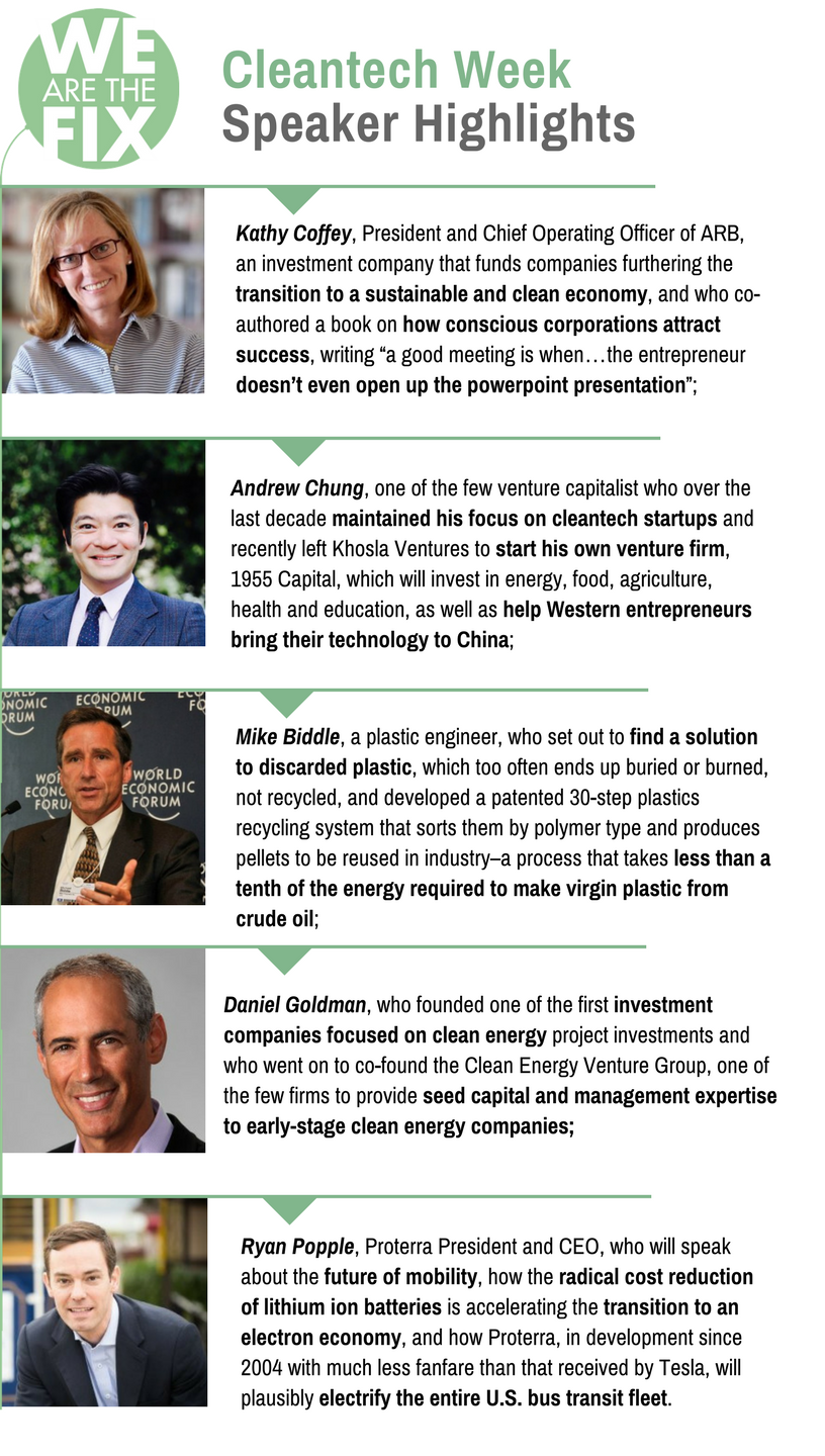 Cleantech%20Week%20Speakers%20Include_ee