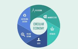 Economia Circolare, al via il concorso rivolto a Comuni ed aziende virtuose