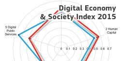 Quanto digitali sono i Paesi dell'UE?
