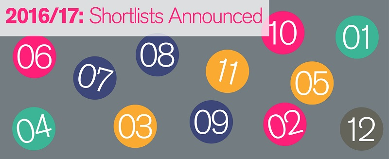 2016/17 RSA Shortlists Announced