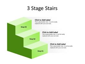 3Dimensional Stairs in sequence