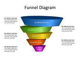 Funnel diagram with 5 different stages
