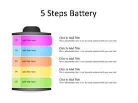 Levels of Battery