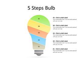 5 Levels of a Bulb