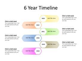 6 year timeline