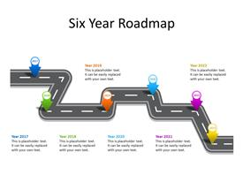 Six Year Roadmap diagram with years at different location markers