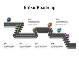 Six Year Roadmap diagram with years as milestones
