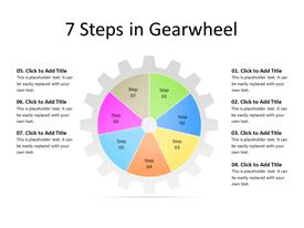 7 Steps of a Cog Wheel