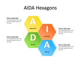 4 Hexa of AIDA Diagram