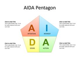 AIDA Concept as Pentagon