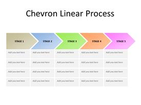 Chevron Process Diagram