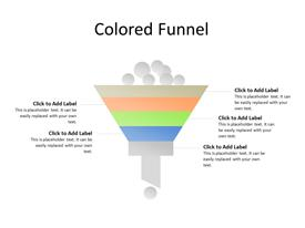 4 Stages of a funnel process