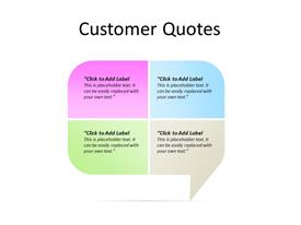 Customer quotes concept