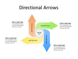 Arrows in circular process