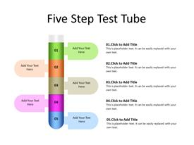 Five steps of a Test Tube