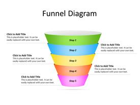 Funnel diagram with 5 stages