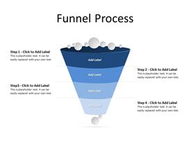 Funnel process in progression