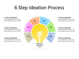 6 step ideation process