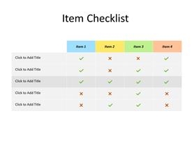 Checklist grid with 4 items