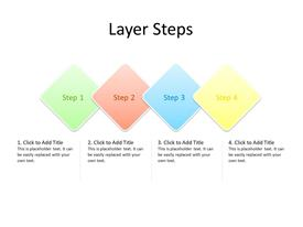 4 layers as steps